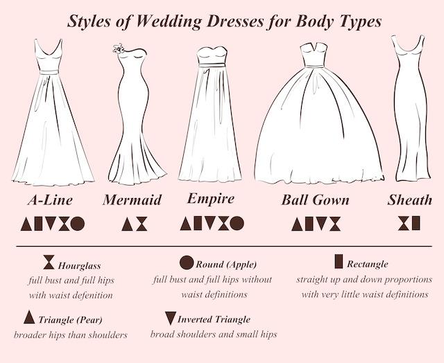 体型別 ウエディングドレス